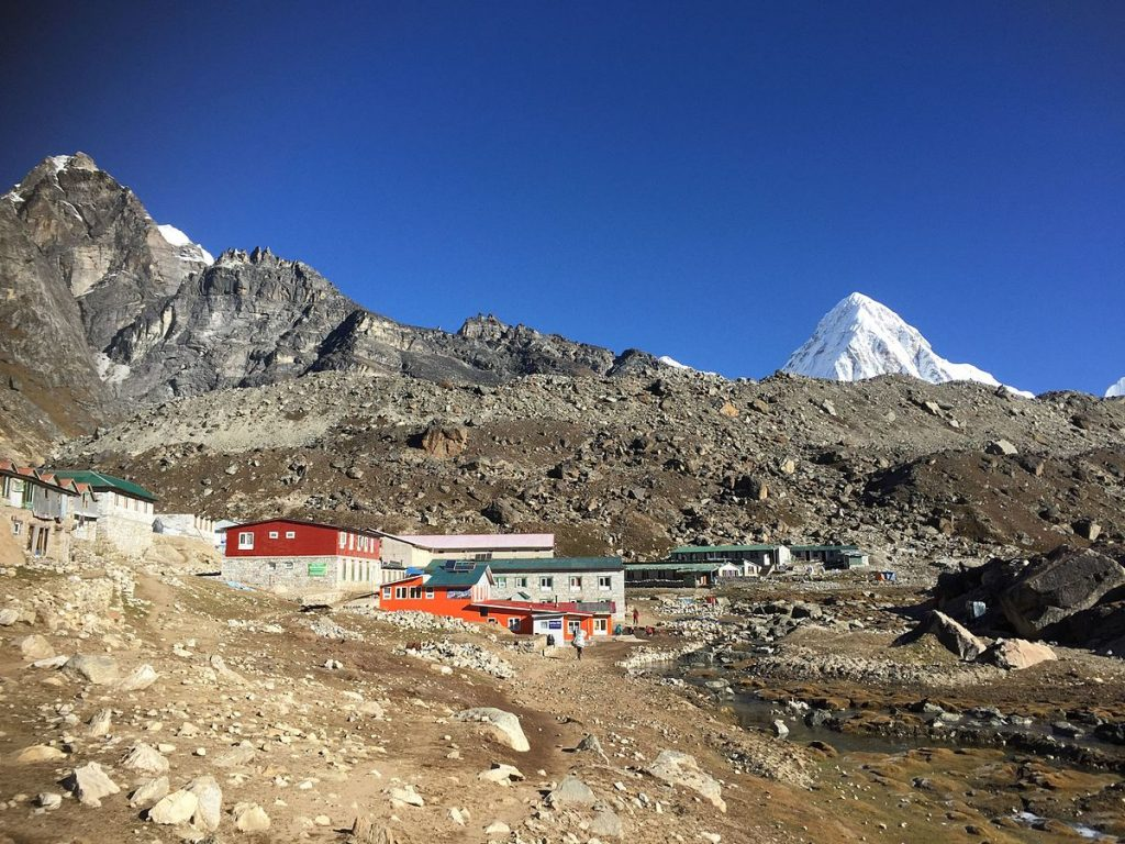 Total Cost to Visit Everest Base Camp