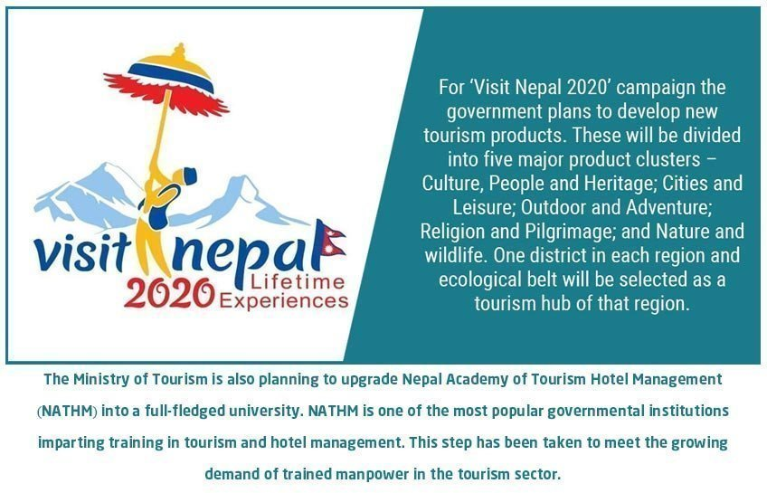 What are the plans for Visit Nepal 2020?